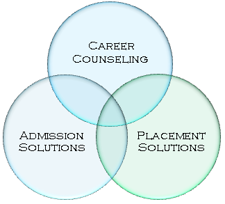 LN Consultancy work